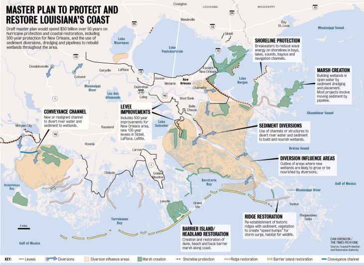 Louisiana's 50-year, $50 billion, Coastal Master Plan (www.nola.com)