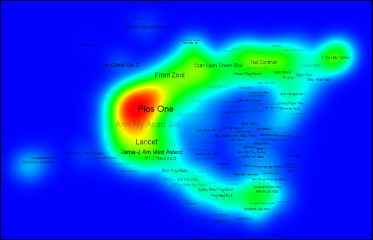 Cited map of science, but this time shown in VOS Viewer as a density map.  This shows which areas of science are most actively cited to.